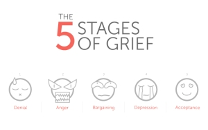 5 Stages Of Grieve